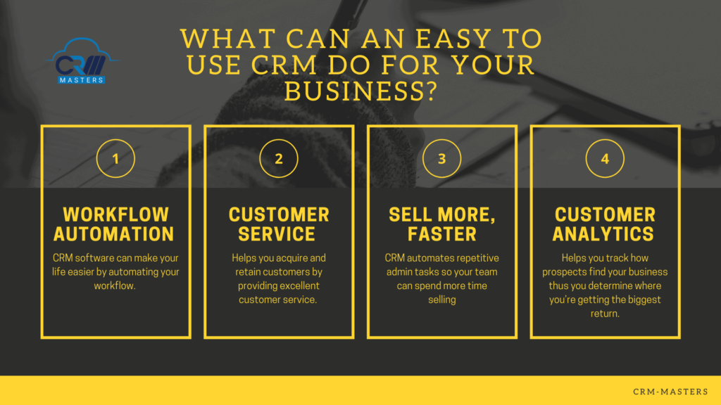 What Can An Easy To Use CRM Do For Your Business?