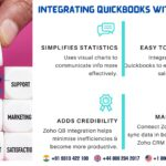 Integrating Quickbooks with Zoho CRM